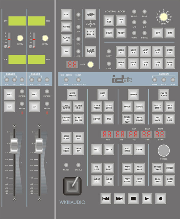 WK-Audio ID-MIX control section